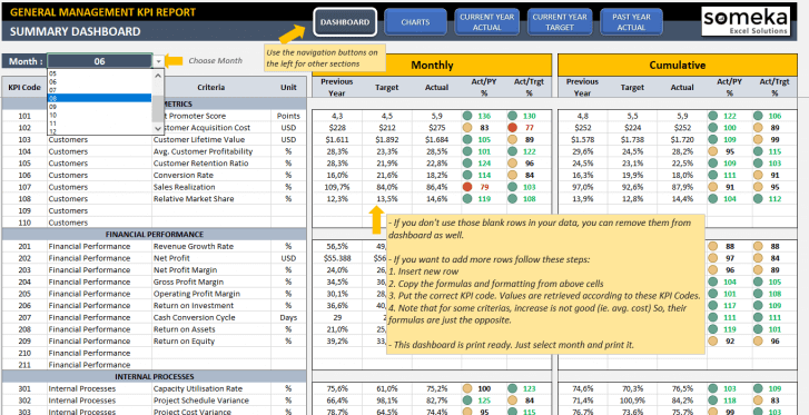 General Management KPI Dashboard Excel Template - Someka SS5