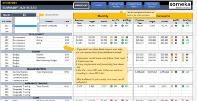 KPI Dashboard Template - Someka Excel Solutions SS4