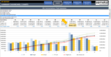 KPI Dashboard Template - Someka Excel Solutions SS6