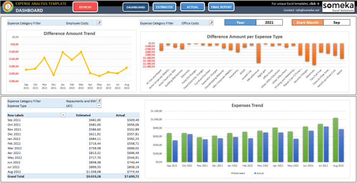 Expense-Analysis-Dashboard-Excel-Template-SS1