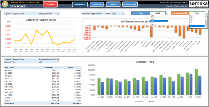 Expense-Analysis-Dashboard-Excel-Template-SS2