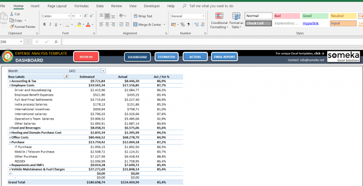 Expense-Analysis-Dashboard-Excel-Template-SS6
