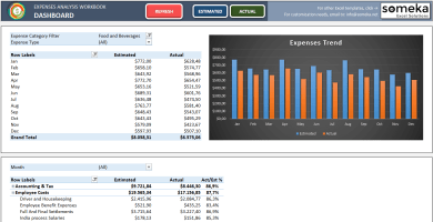 Expense Analysis Dashboard Excel Template – Someka Excel Solutions – SS2