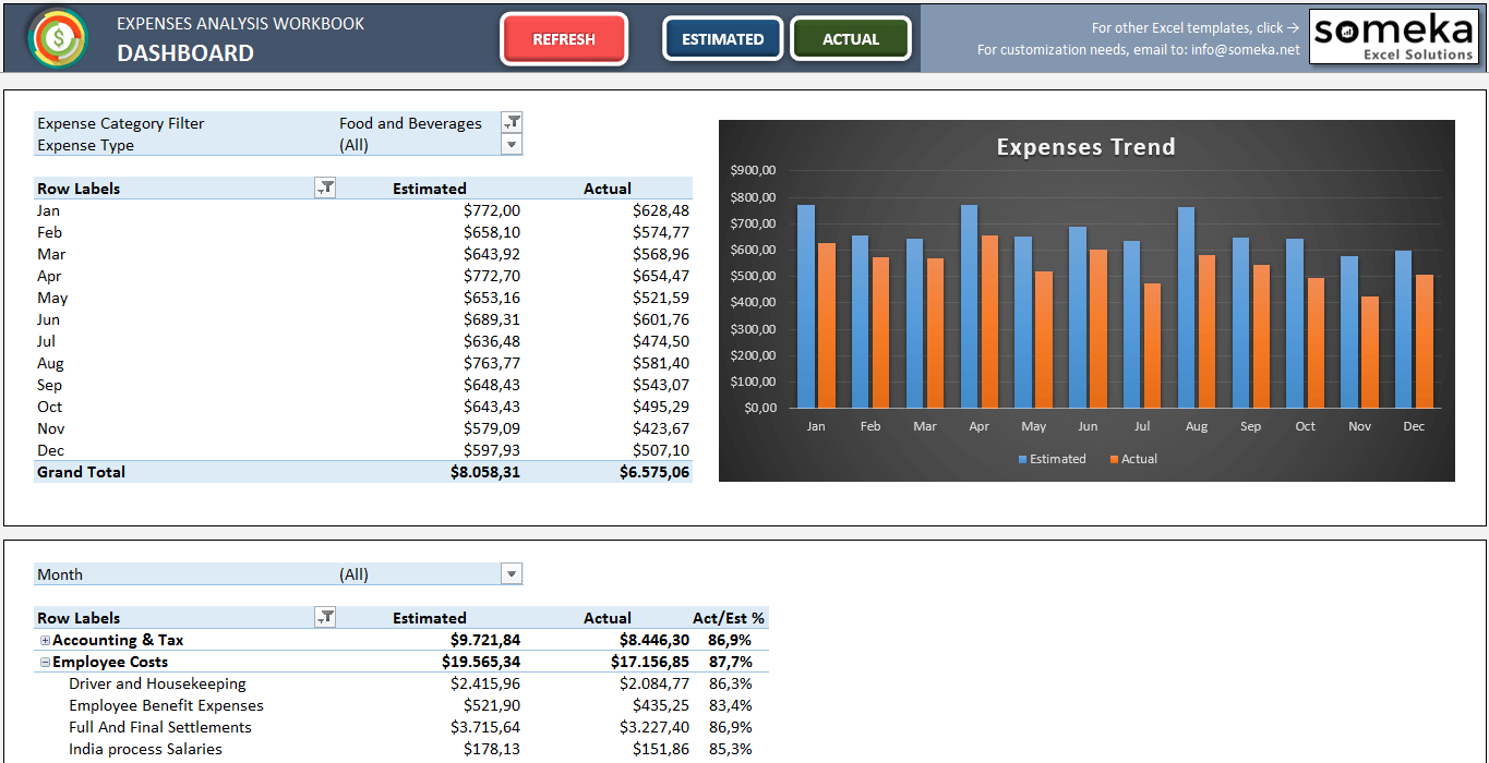 Expense Analysis Dashboard Excel Template   Someka Excel Solutions   SS2  Expenses Templates