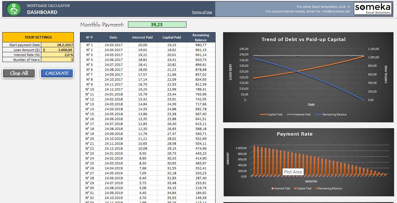 Balloon Loan Payment Calculator Template