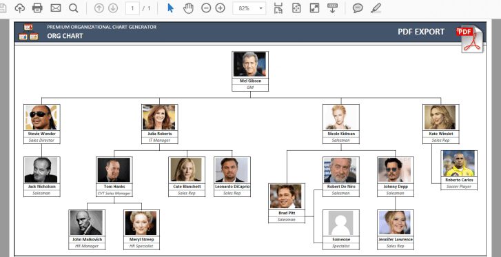 Automatic Org Chart Generator – Premium Version - Someka SS13