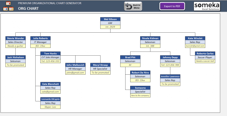 Automatic Org Chart Generator – Premium Version - Someka SS14