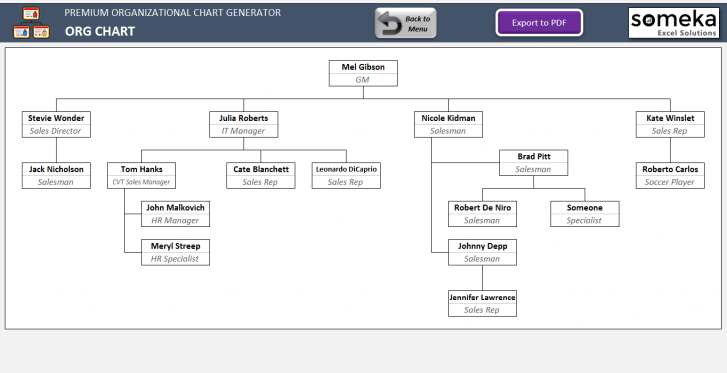 Premium Org Chart Generator SS5
