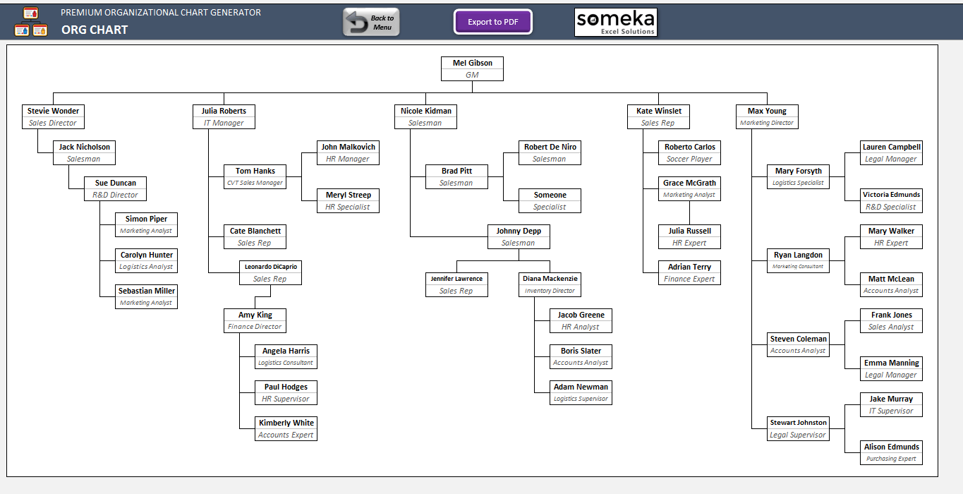 automatic organizational chart maker with photos excel