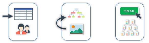 Premium-Org-Chart-Maker-Flow-1