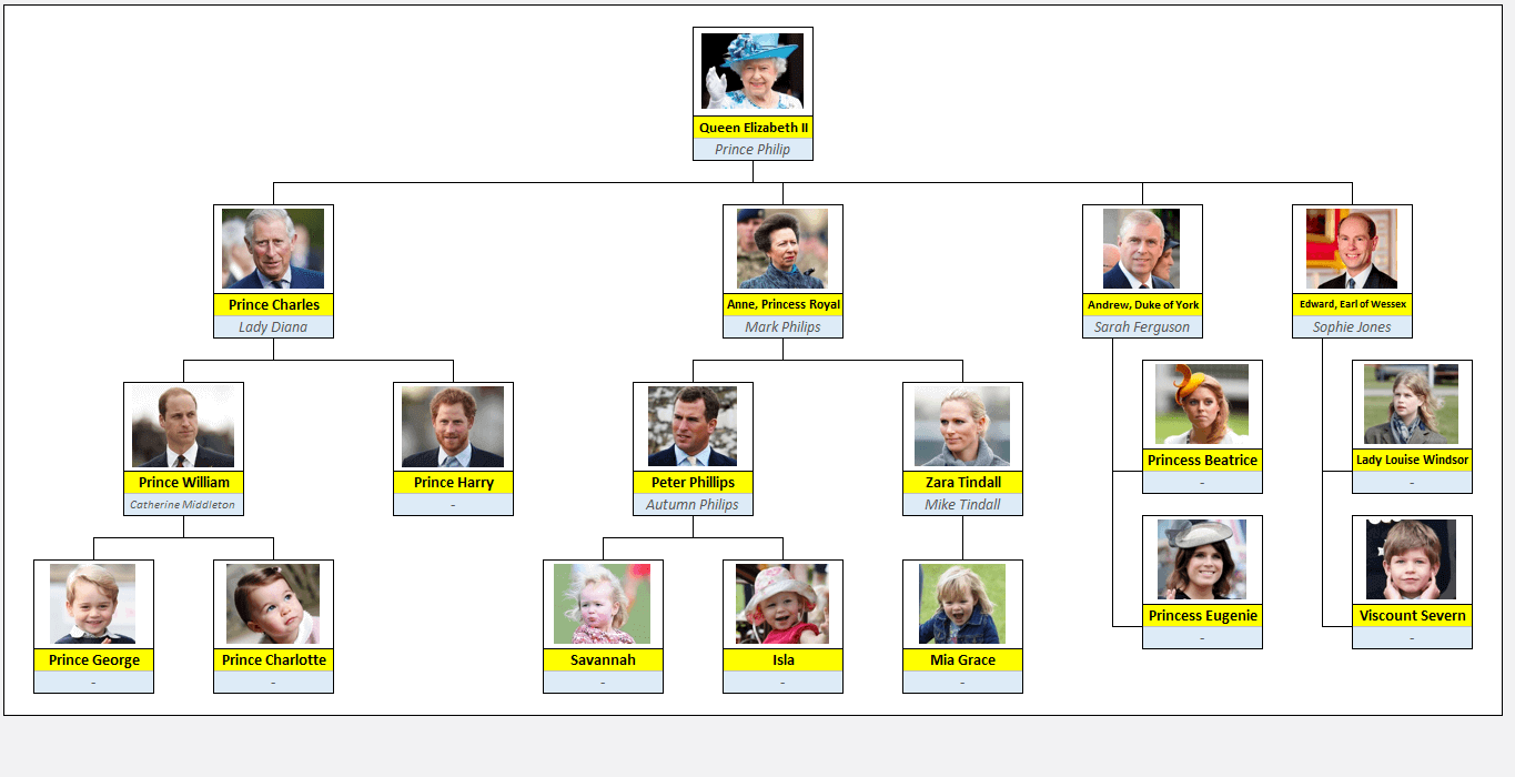 excel family tree templates