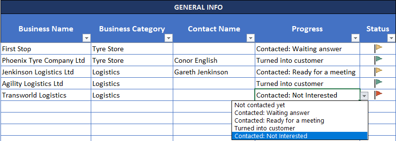 Lead List Template - General Info