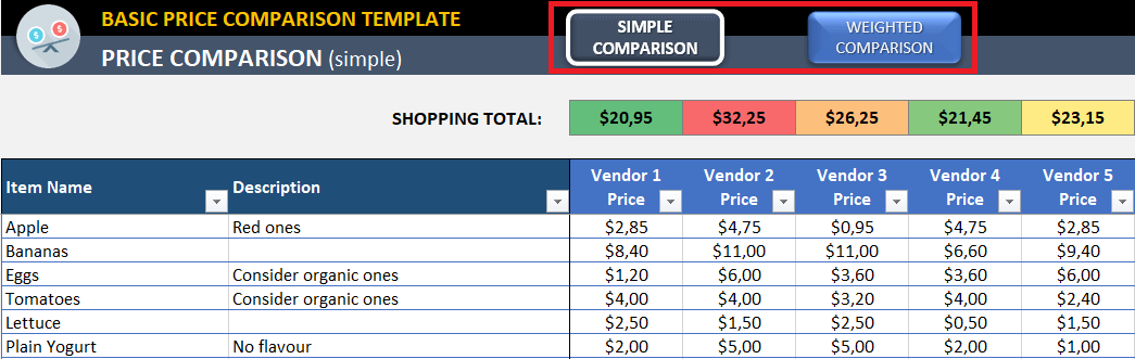 Basic-Price-Comparison-Template-Someka-SS1