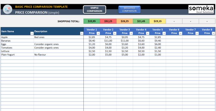 Basic Price Comparison Template - Someka SS1