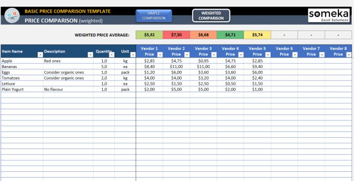 Basic Price Comparison Template - Someka SS2