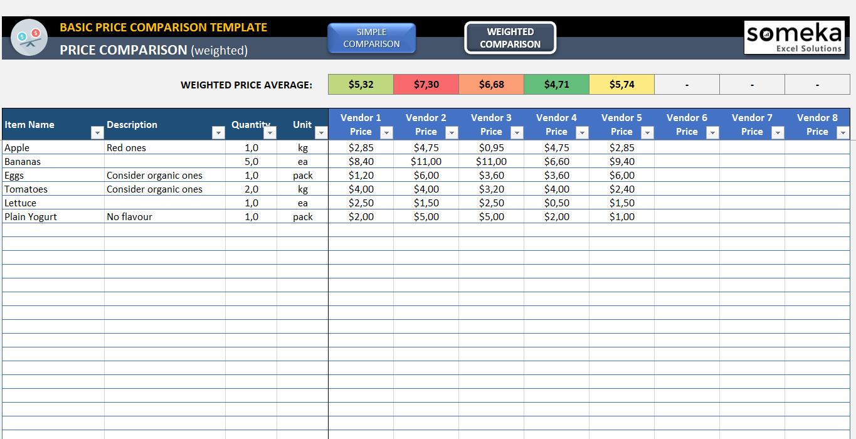 Excel Price Comparison Template Compare Vendors In Excel