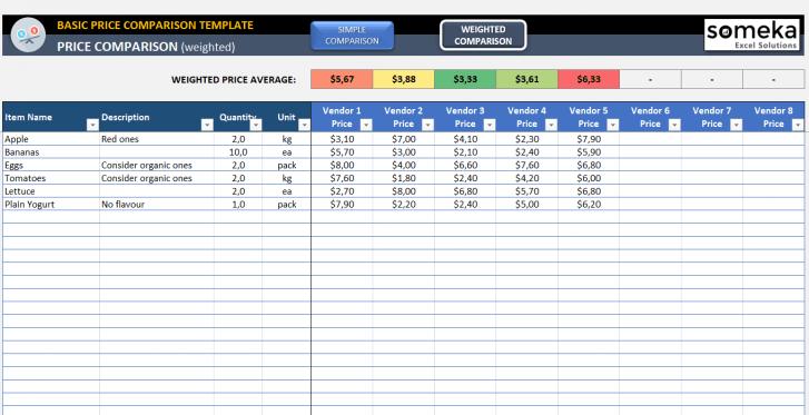 Basic Price Comparison Template - Someka SS4