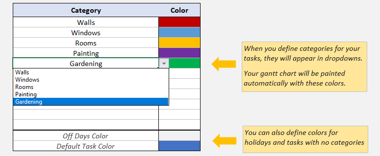 Excel Gantt Chart Maker - Automatic Coloring - Someka SS2