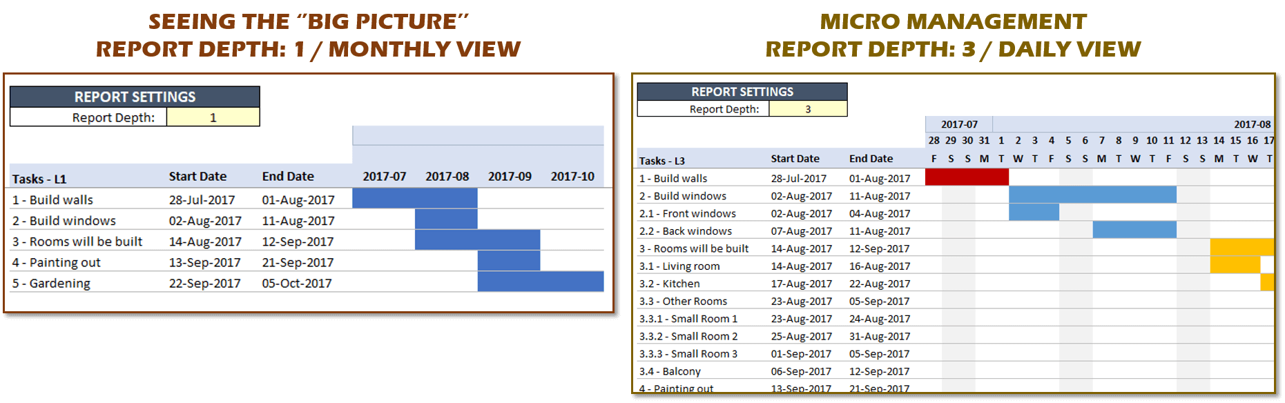 Excel Gantt Chart Maker - Report Depth View - Someka SS3
