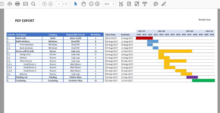 Excel Gantt Chart Maker - Someka SS13