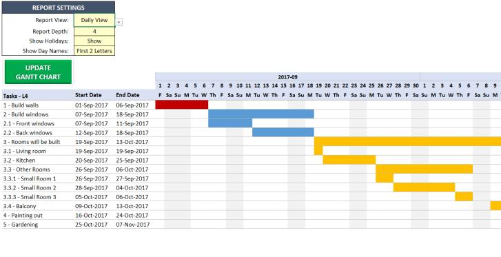 Excel Gantt Chart Maker Template - Someka SS4