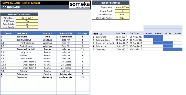 Excel Gantt Chart Maker Template - Someka SS5