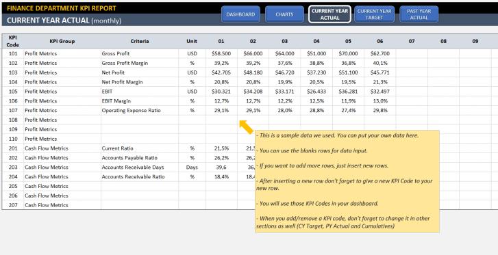 Finance KPI Dashboard Excel Template - Someka SS3