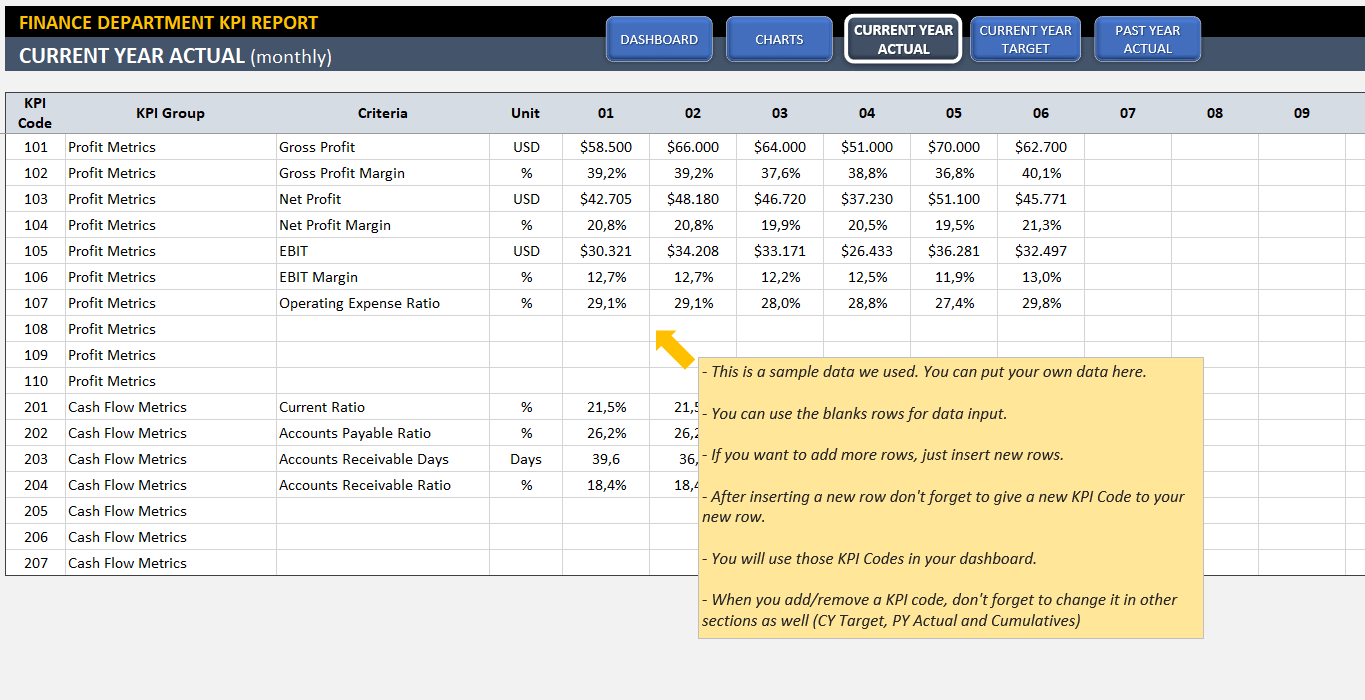 project finance template excel