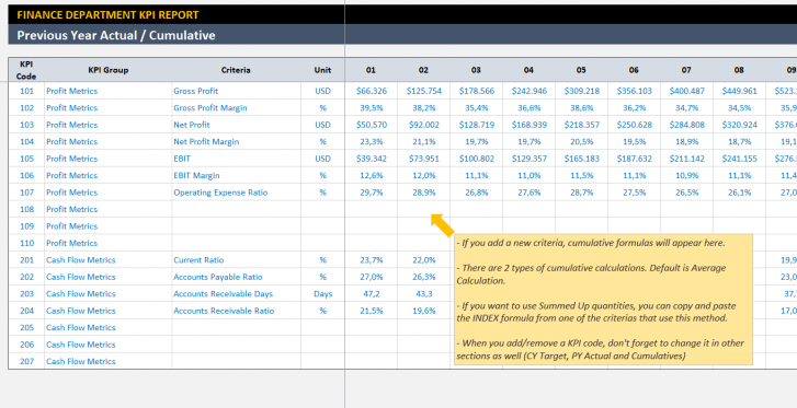 Finance KPI Dashboard Excel Template - Someka SS4