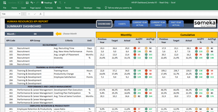 Human-Resources-KPI-Dashboard-Excel-Template-Someka-SS11