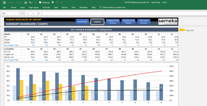 Human-Resources-KPI-Dashboard-Excel-Template-Someka-SS12
