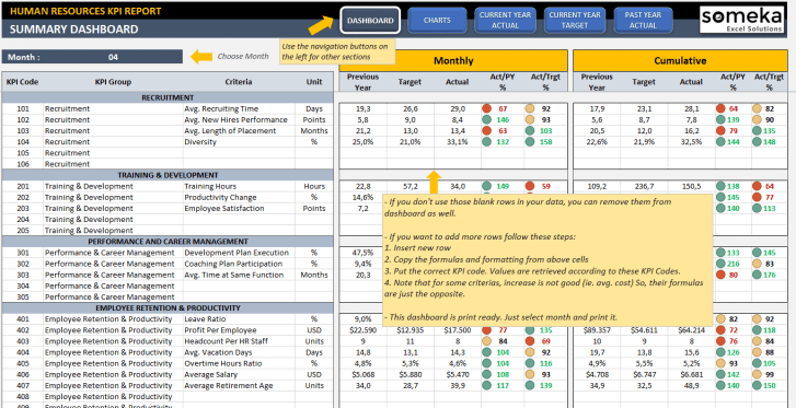 Human Resources KPI Dashboard Excel Template - Someka SS5