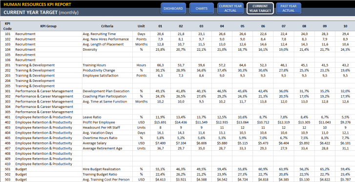 Human-Resources-KPI-Dashboard-Excel-Template-Someka-SS7