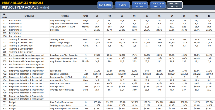 Human-Resources-KPI-Dashboard-Excel-Template-Someka-SS8