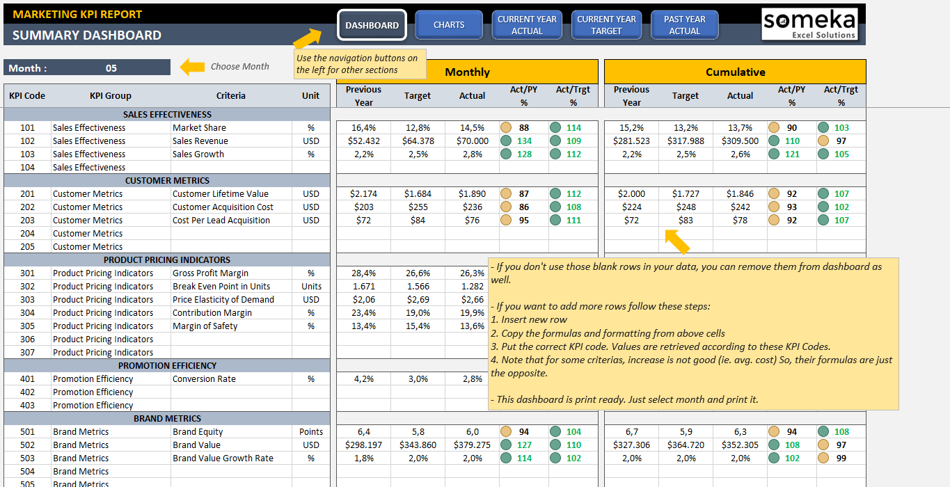 Marketing kpi dashboard ready to use excel template for Kpi measurement template