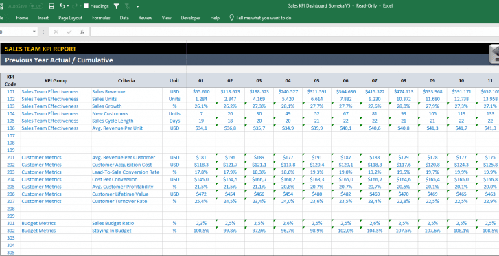 Sales-KPI-Dashboard-Excel-Template-Someka-SS10