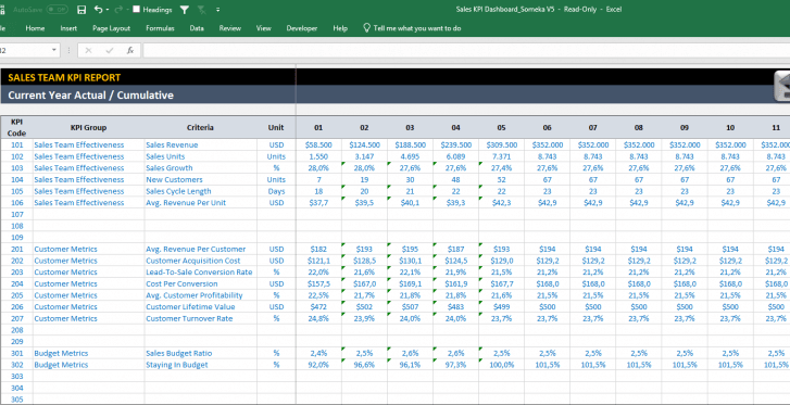 Sales-KPI-Dashboard-Excel-Template-Someka-SS9