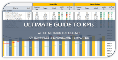 KPI Dashboards Ultimate Guide - Someka Blog