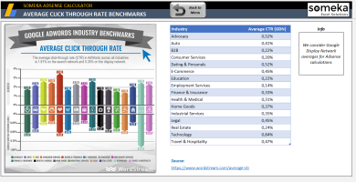 Adsense Revenue Calculator - Excel Template - Someka SS2