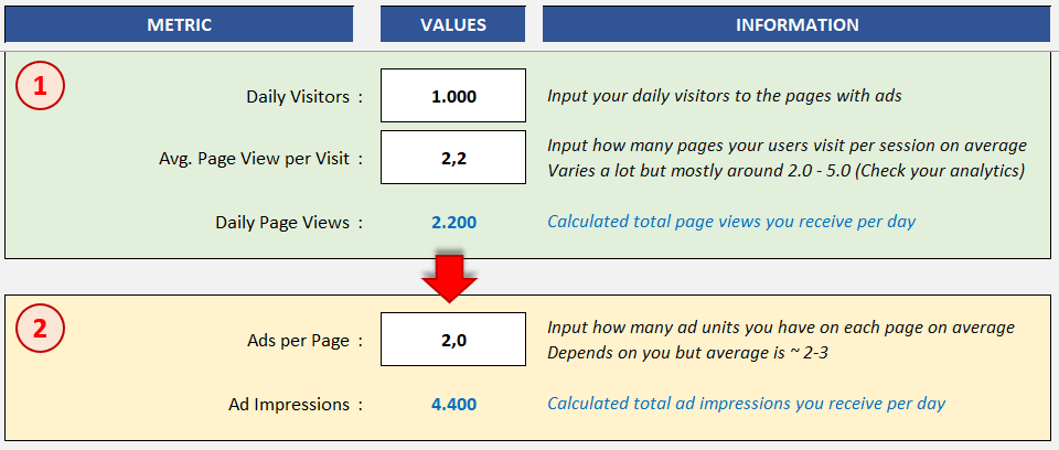How to Use Adsense Revenue Calculator Excel Template - Someka SS1 tin