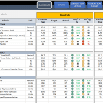 Call Center KPI Dashboard Excel Template - Someka SS1