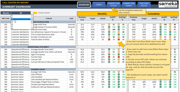 Call Center KPI Dashboard Excel Template - Someka SS10