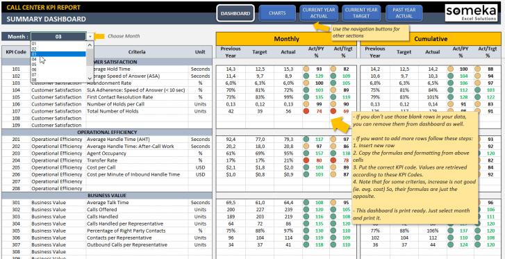 Call Center KPI Dashboard Excel Template - Someka SS10