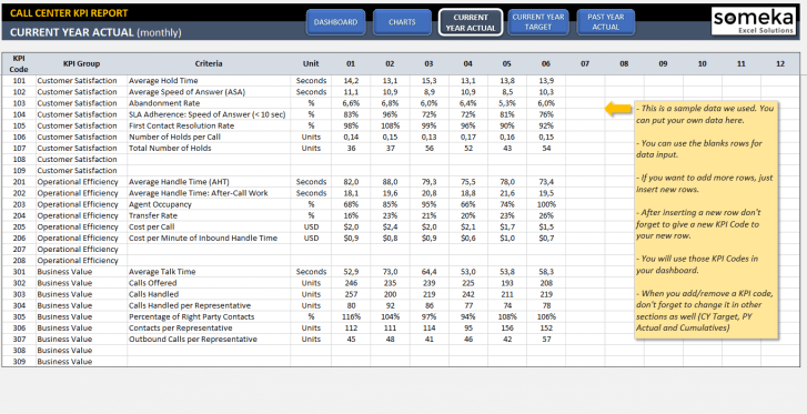 Call Center KPI Dashboard Excel Template - Someka SS4