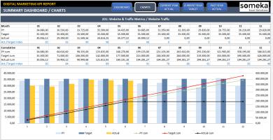 Digital Marketing KPI Dashboard Excel Template - Someka SS2