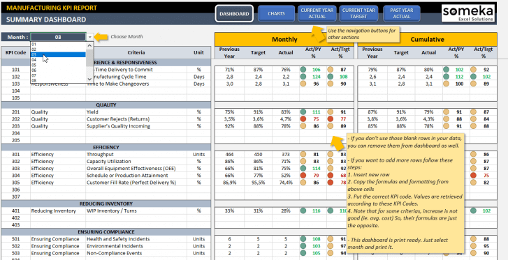 Manufacturing KPI Dashboard Excel Template - Someka SS10