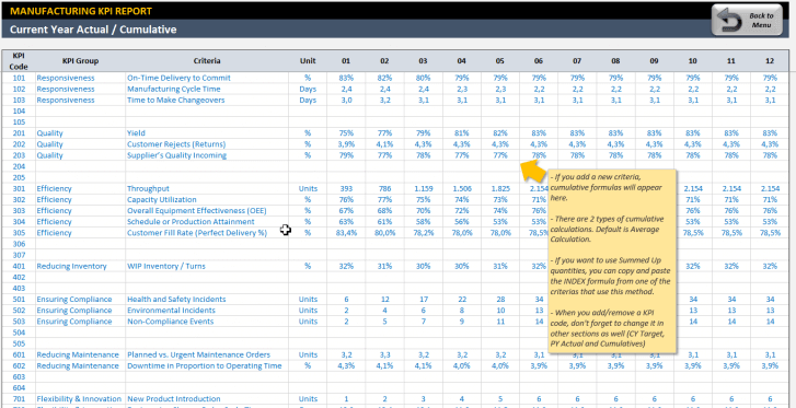 Manufacturing KPI Dashboard Excel Template - Someka SS7