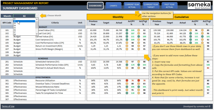 Project Management KPI Dashboard Excel Template - Someka SS10