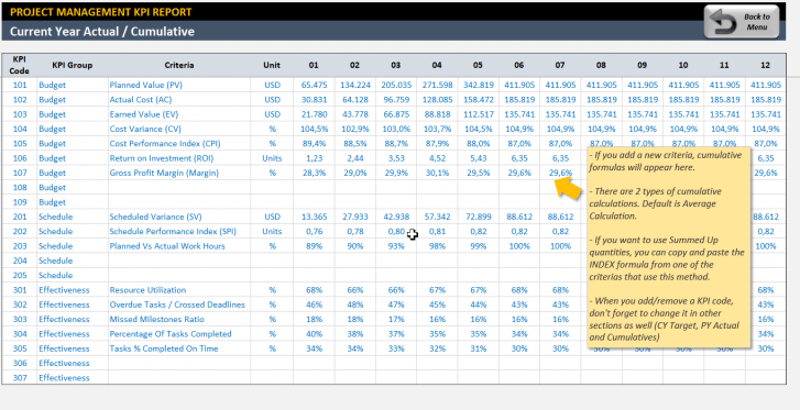 Project Management KPI Dashboard Excel Template - Someka SS7