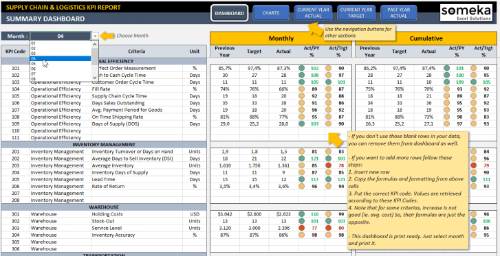 Supply Chain and Logistics KPI Dashboard Excel Template - Someka SS10